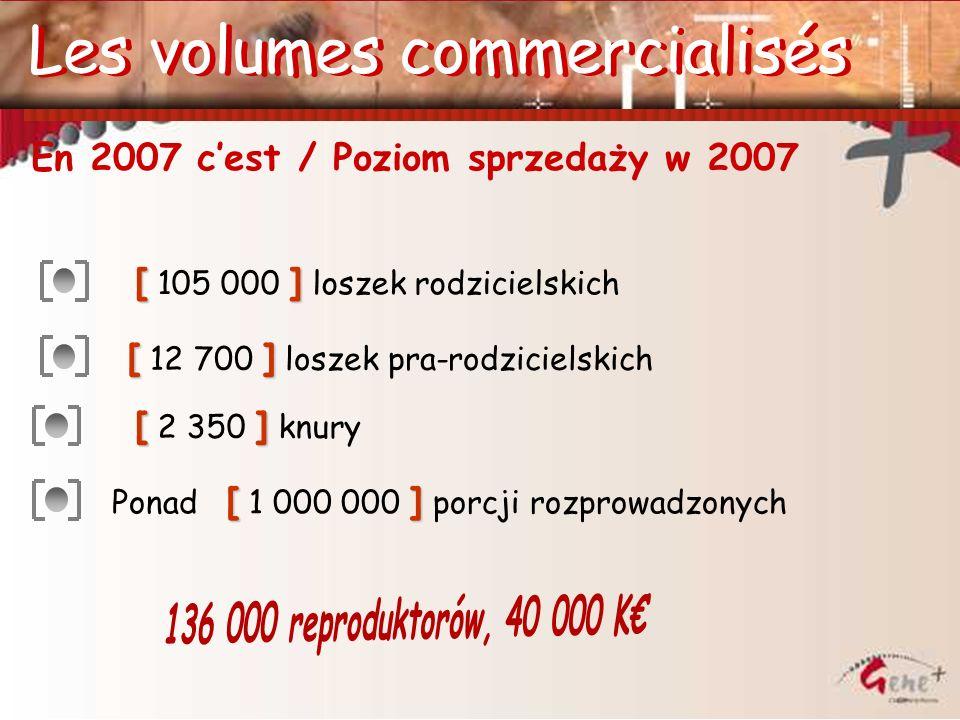 Les volumes commercialisés [] Ponad [ 1 000 000 ] porcji rozprowadzonych En 2007 cest / Poziom sprzedaży w 2007 [] [ 105 000 ] loszek rodzicielskich [