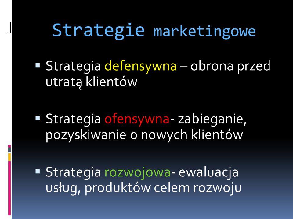 Strategie marketingowe Strategia defensywna – obrona przed utratą klientów Strategia ofensywna- zabieganie, pozyskiwanie o nowych klientów Strategia rozwojowa- ewaluacja usług, produktów celem rozwoju