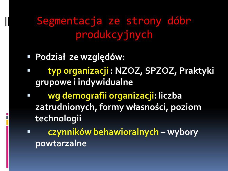 Segmentacja ze strony dóbr produkcyjnych Podział ze względów: typ organizacji : NZOZ, SPZOZ, Praktyki grupowe i indywidualne wg demografii organizacji