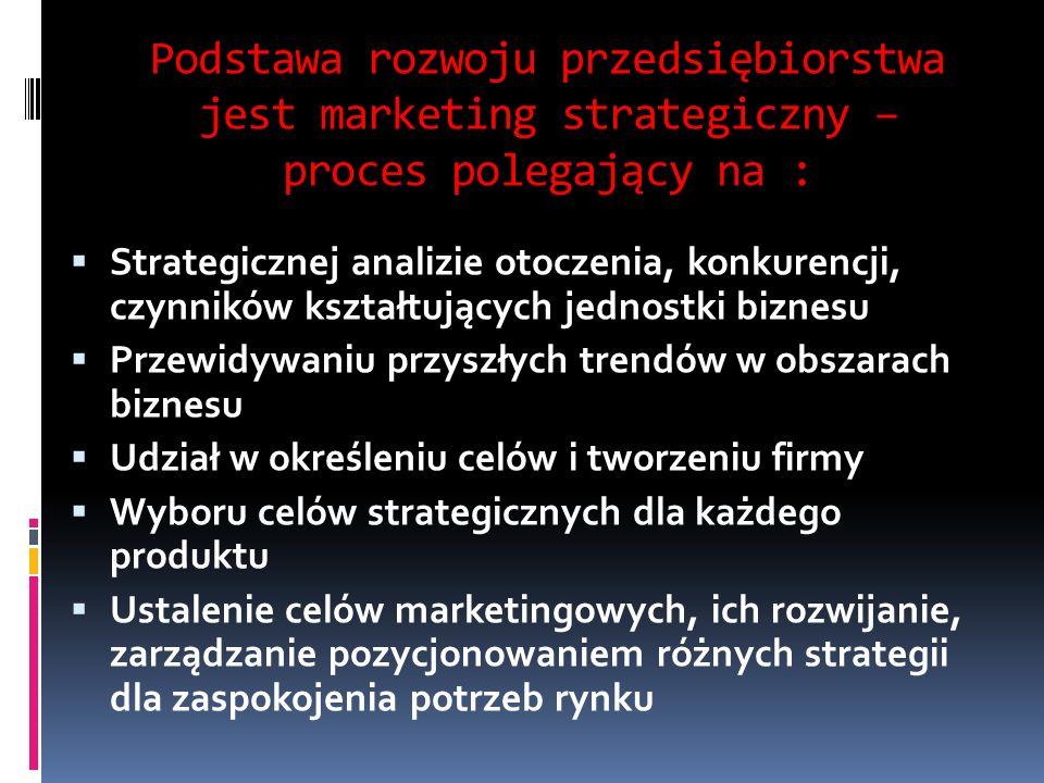 Podstawa rozwoju przedsiębiorstwa jest marketing strategiczny – proces polegający na : Strategicznej analizie otoczenia, konkurencji, czynników kształtujących jednostki biznesu Przewidywaniu przyszłych trendów w obszarach biznesu Udział w określeniu celów i tworzeniu firmy Wyboru celów strategicznych dla każdego produktu Ustalenie celów marketingowych, ich rozwijanie, zarządzanie pozycjonowaniem różnych strategii dla zaspokojenia potrzeb rynku