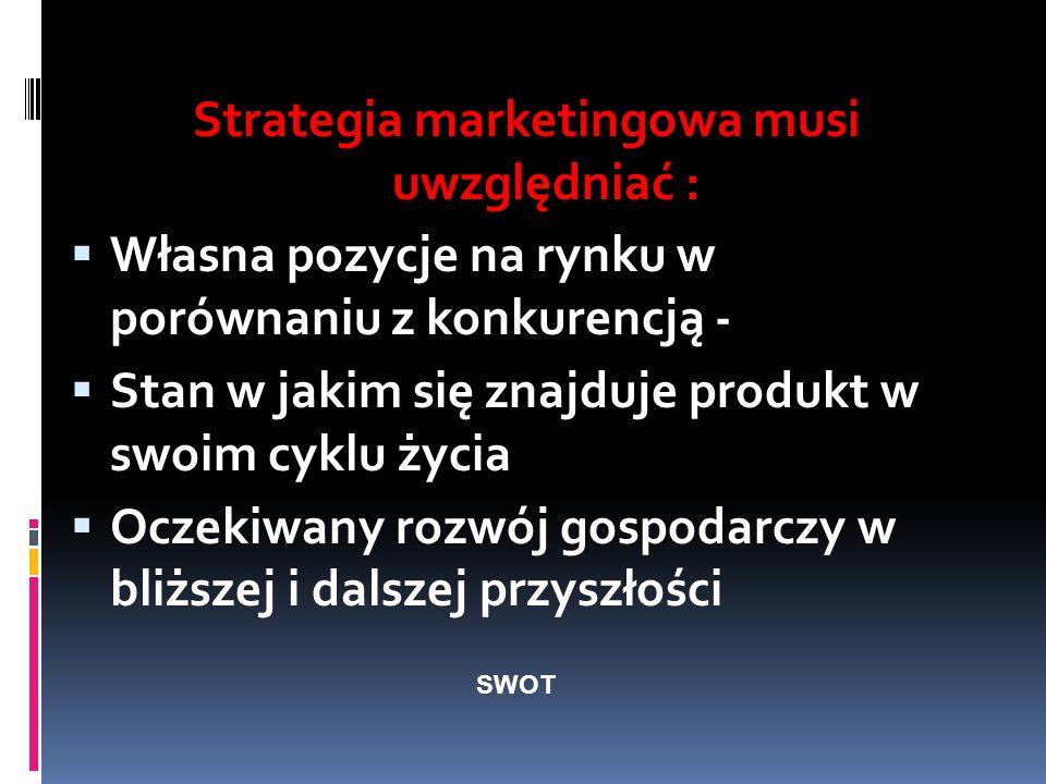 Strategia marketingowa musi uwzględniać : Własna pozycje na rynku w porównaniu z konkurencją - Stan w jakim się znajduje produkt w swoim cyklu życia O