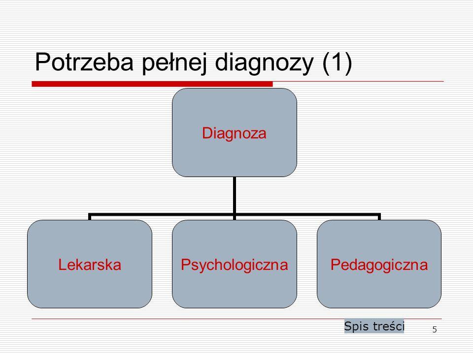 5 Potrzeba pełnej diagnozy (1) Diagnoza LekarskaPsychologicznaPedagogiczna Spis treści