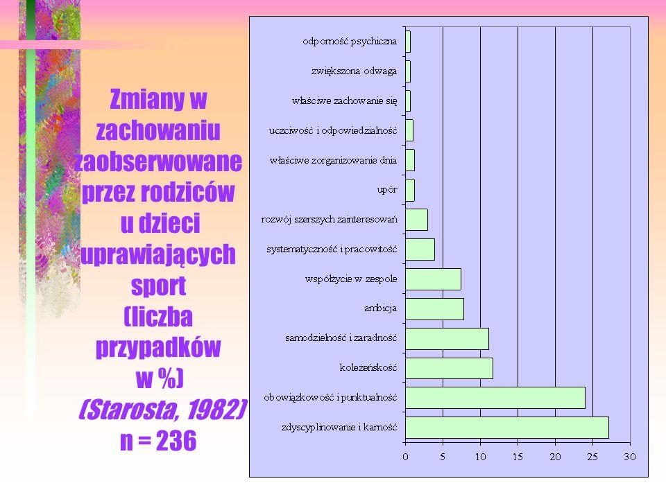Zmiany w zachowaniu zaobserwowane przez rodziców u dzieci uprawiających sport (liczba przypadków w %) (Starosta, 1982) n = 236