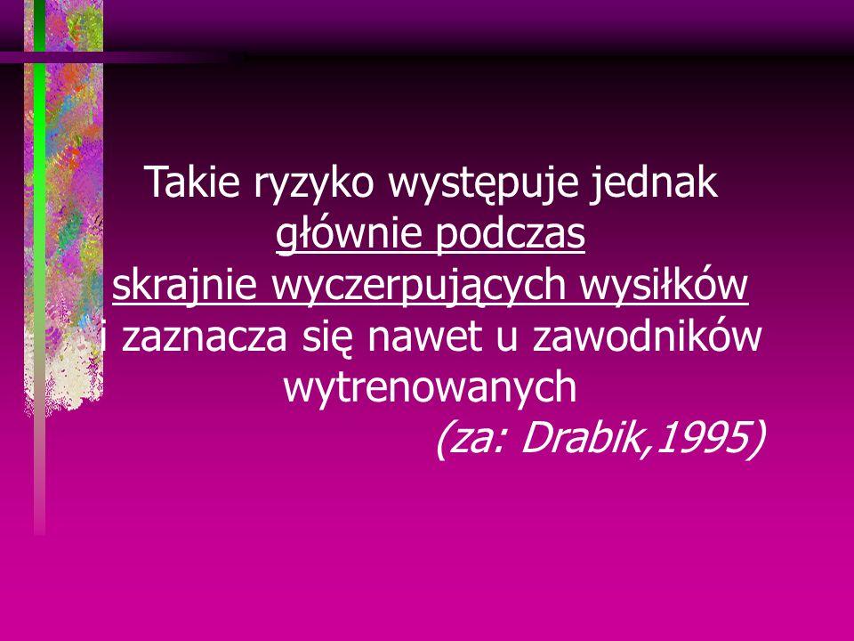 Takie ryzyko występuje jednak głównie podczas skrajnie wyczerpujących wysiłków i zaznacza się nawet u zawodników wytrenowanych (za: Drabik,1995)