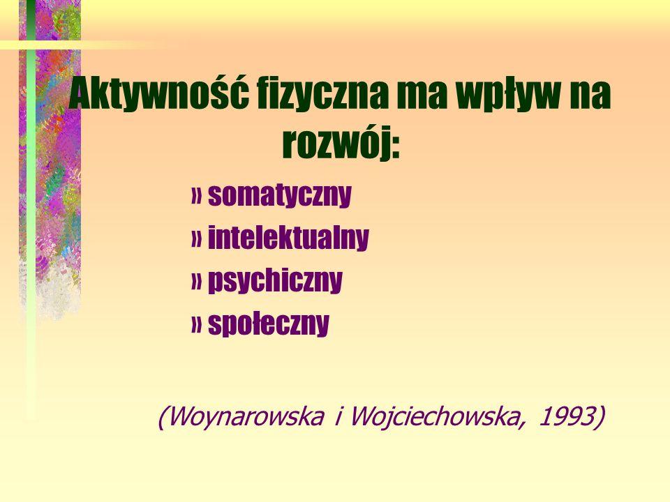 Aktywność fizyczna ma wpływ na rozwój: »somatyczny »intelektualny »psychiczny »społeczny (Woynarowska i Wojciechowska, 1993)