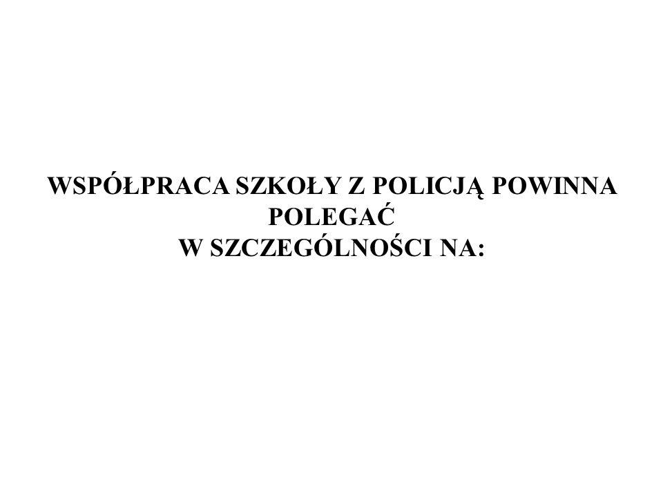 WSPÓŁPRACA SZKOŁY Z POLICJĄ POWINNA POLEGAĆ W SZCZEGÓLNOŚCI NA: