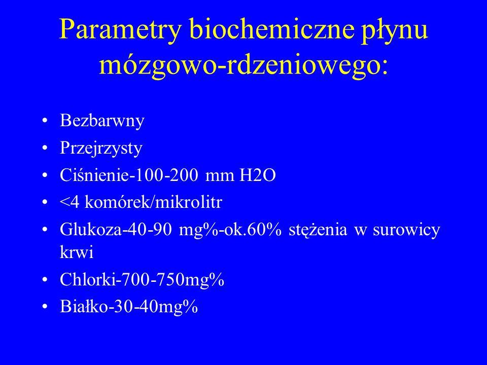 Parametry biochemiczne płynu mózgowo-rdzeniowego: Bezbarwny Przejrzysty Ciśnienie-100-200 mm H2O <4 komórek/mikrolitr Glukoza-40-90 mg%-ok.60% stężeni