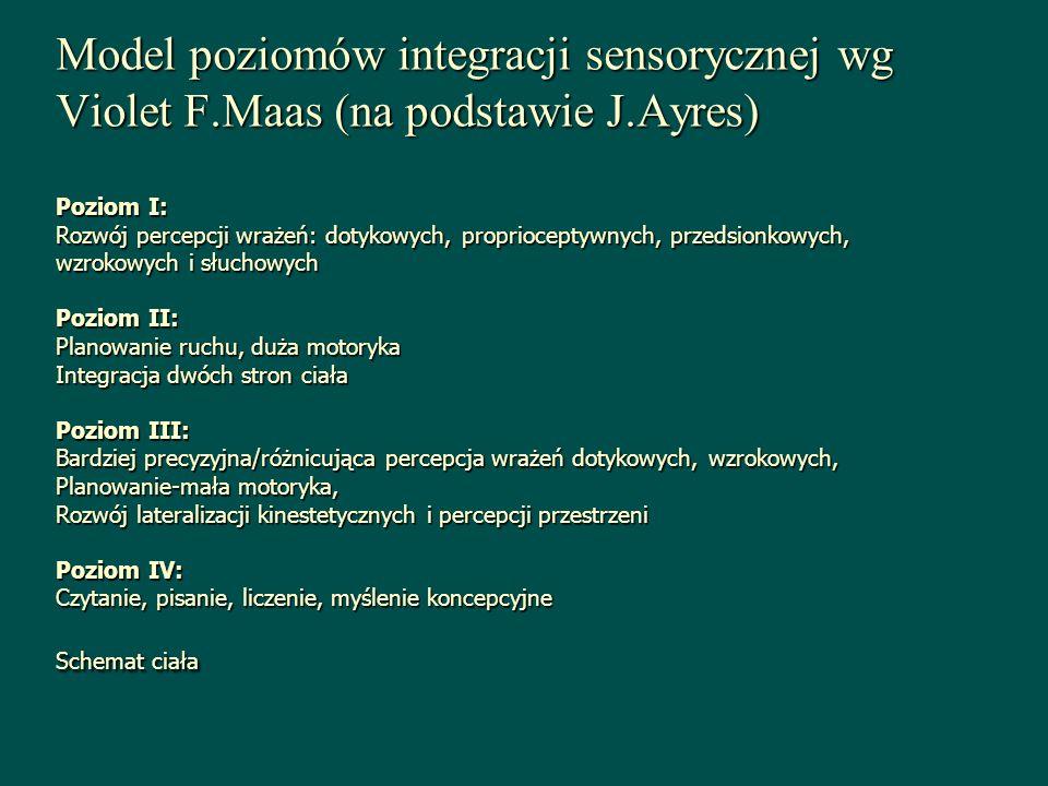 Model poziomów integracji sensorycznej wg Violet F.Maas (na podstawie J.Ayres) Poziom I: Rozwój percepcji wrażeń: dotykowych, proprioceptywnych, przed