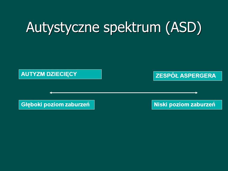 Autystyczne spektrum (ASD) AUTYZM DZIECIĘCY Głęboki poziom zaburzeń ZESPÓŁ ASPERGERA Niski poziom zaburzeń
