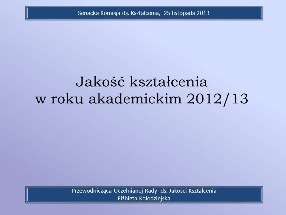 Jakość kształcenia w roku akademickim 2012/13 Senacka Komisja ds. Kształcenia, 25 listopada 2013 Przewodnicząca Uczelnianej Rady ds. Jakości Kształcen
