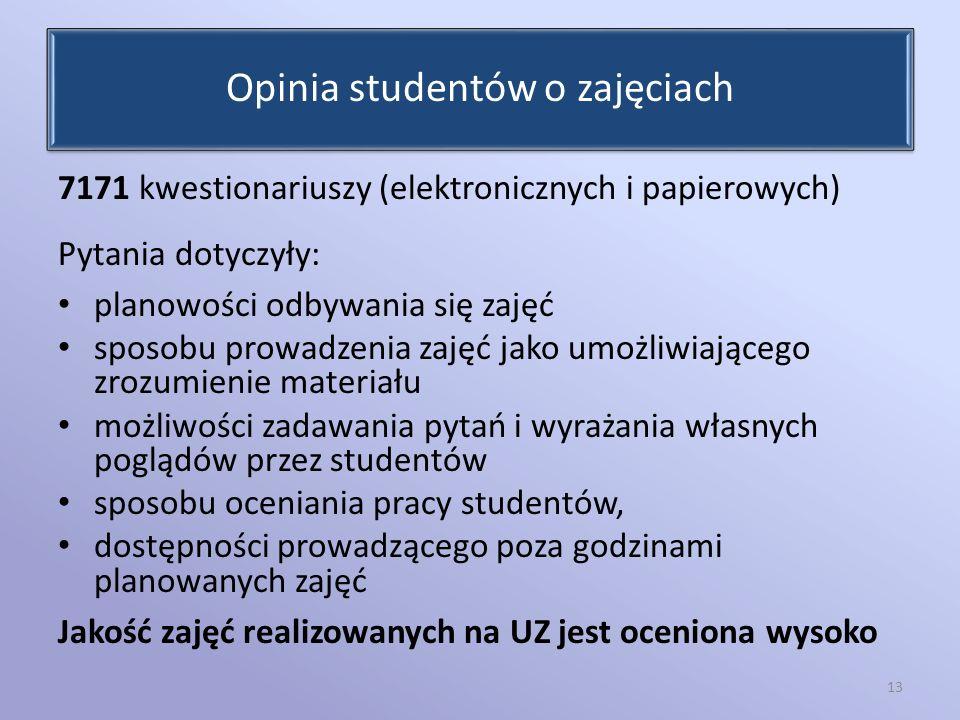 Opinia studentów o zajęciach 7171 kwestionariuszy (elektronicznych i papierowych) Pytania dotyczyły: planowości odbywania się zajęć sposobu prowadzeni