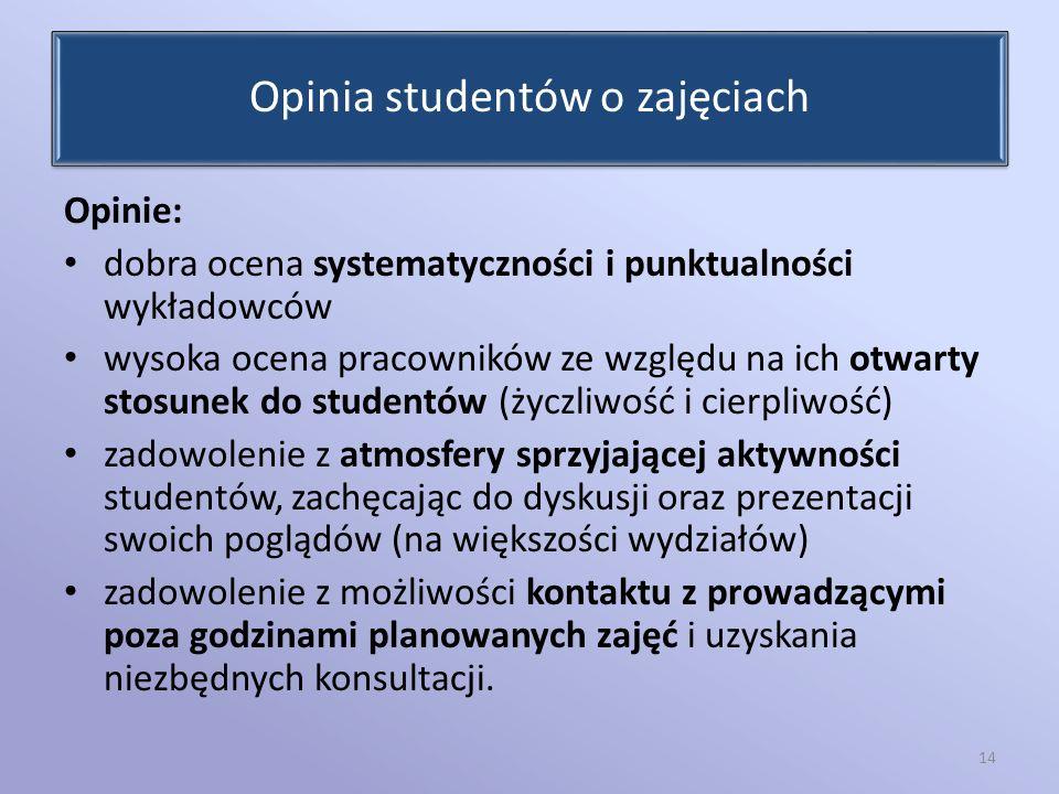 Opinia studentów o zajęciach Opinie: dobra ocena systematyczności i punktualności wykładowców wysoka ocena pracowników ze względu na ich otwarty stosu