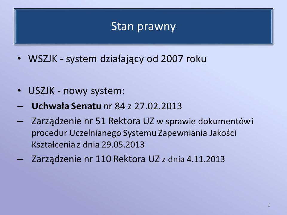 Stan prawny WSZJK - system działający od 2007 roku USZJK - nowy system: – Uchwała Senatu nr 84 z 27.02.2013 – Zarządzenie nr 51 Rektora UZ w sprawie d