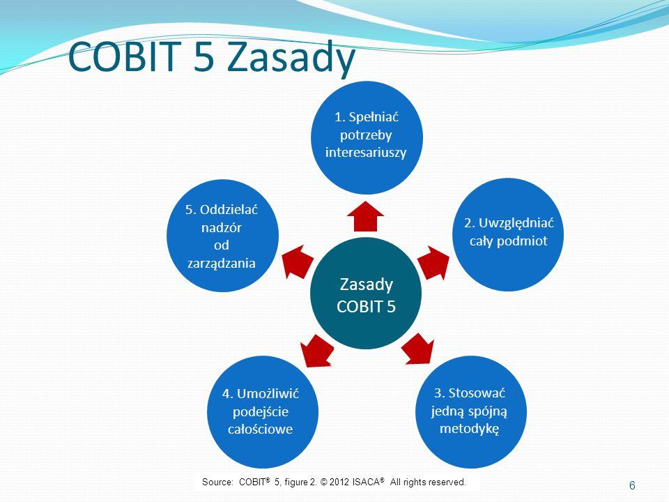 Zasady COBIT 5 1. Spełniać potrzeby interesariuszy 2. Uwzględniać cały podmiot 3. Stosować jedną spójną metodykę 4. Umożliwić podejście całościowe 5.