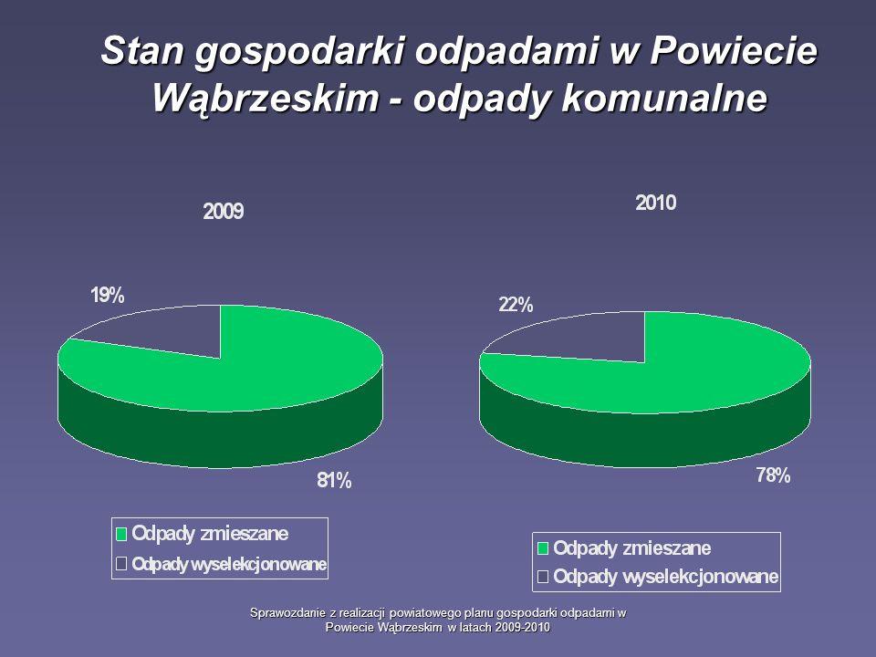Sprawozdanie z realizacji powiatowego planu gospodarki odpadami w Powiecie Wąbrzeskim w latach 2009-2010 Stan gospodarki odpadami w Powiecie Wąbrzeskim - odpady komunalne