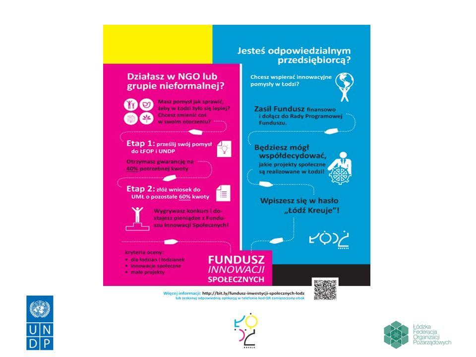 2 Obszary wsparcia: Fundusz ma na celu wspieranie realizacji działań organizacji pozarządowych i grup nieformalnych w obszarach uznanych wspólnie przez partnerów za priorytetowe: rozwiązywanie problemów społecznych, kultura, sztuka i nauka, partycypacja społeczna, zrównoważony rozwój.