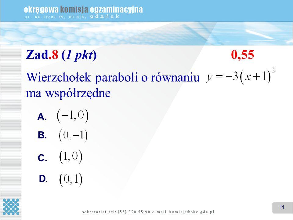 11 Zad.8 (1 pkt)0,55 Wierzchołek paraboli o równaniu ma współrzędne A. B. C. D.D.