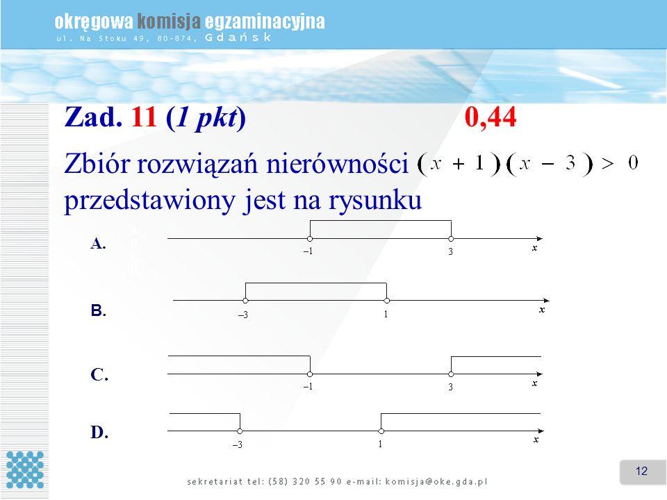 12 Zad. 11 (1 pkt)0,44 Zbiór rozwiązań nierówności przedstawiony jest na rysunku A. B. C. D. A. B. C. D.