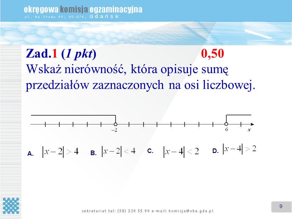 9 Zad.1 (1 pkt)0,50 Wskaż nierówność, która opisuje sumę przedziałów zaznaczonych na osi liczbowej. A. B. C.D.
