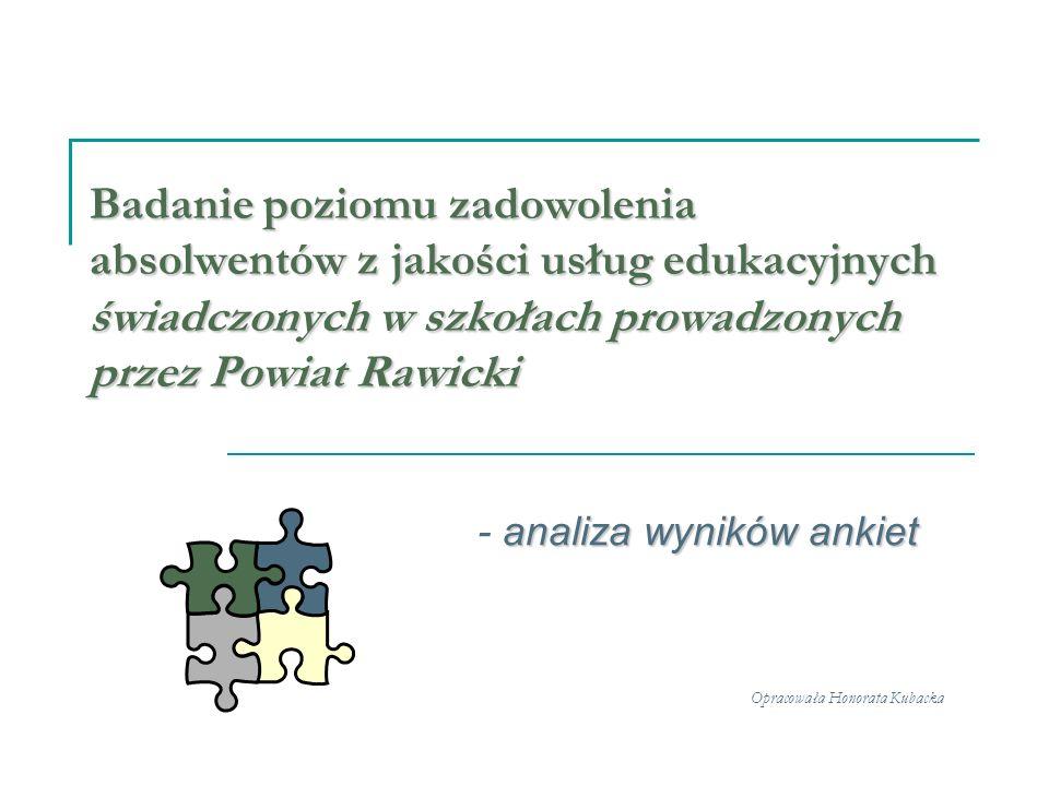 Badanie poziomu zadowolenia absolwentów z jakości usług edukacyjnych świadczonych w szkołach prowadzonych przez Powiat Rawicki analiza wyników ankiet