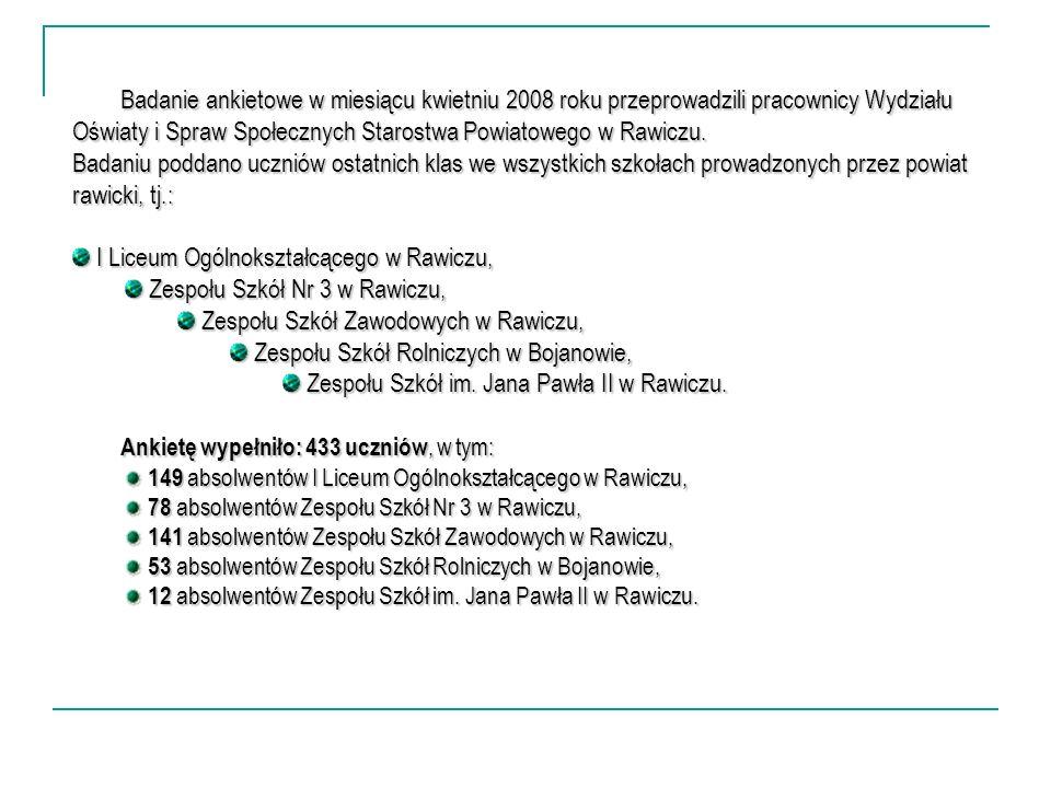 Badanie ankietowe w miesiącu kwietniu 2008 roku przeprowadzili pracownicy Wydziału Oświaty i Spraw Społecznych Starostwa Powiatowego w Rawiczu. Badani