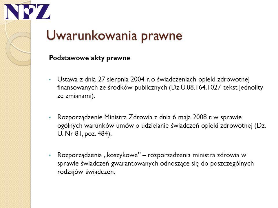 Uwarunkowania prawne Podstawowe akty prawne Ustawa z dnia 27 sierpnia 2004 r. o świadczeniach opieki zdrowotnej finansowanych ze środków publicznych (