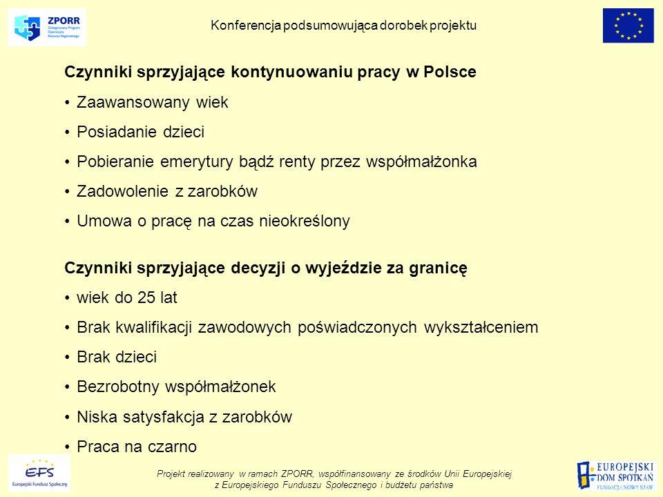 Projekt realizowany w ramach ZPORR, współfinansowany ze środków Unii Europejskiej z Europejskiego Funduszu Społecznego i budżetu państwa Konferencja podsumowująca dorobek projektu Czynniki sprzyjające kontynuowaniu pracy w Polsce Zaawansowany wiek Posiadanie dzieci Pobieranie emerytury bądź renty przez współmałżonka Zadowolenie z zarobków Umowa o pracę na czas nieokreślony Czynniki sprzyjające decyzji o wyjeździe za granicę wiek do 25 lat Brak kwalifikacji zawodowych poświadczonych wykształceniem Brak dzieci Bezrobotny współmałżonek Niska satysfakcja z zarobków Praca na czarno