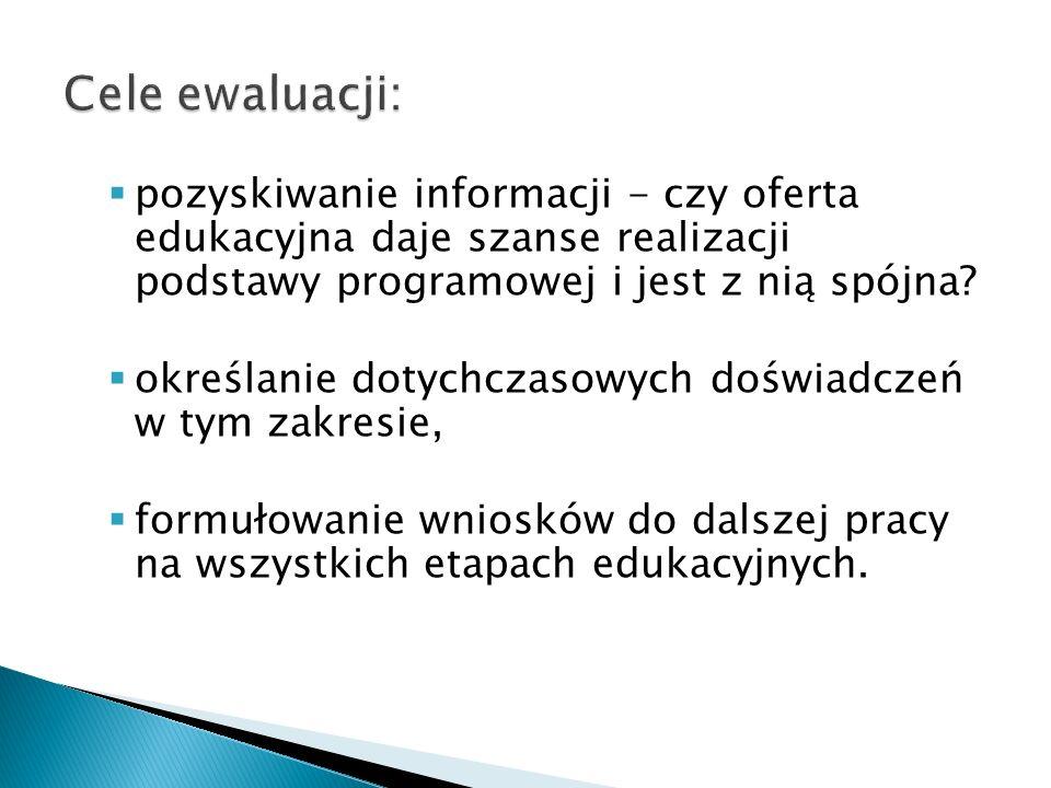 W programach nauczania wykorzystywane są wszystkie elementy podstawy programowej kształcenia ogólnego w gimnazjum i szkole podstawowej.