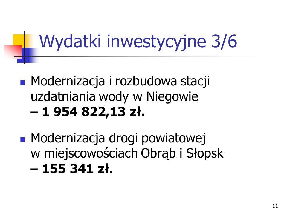 11 Wydatki inwestycyjne 3/6 Modernizacja i rozbudowa stacji uzdatniania wody w Niegowie – 1 954 822,13 zł. Modernizacja drogi powiatowej w miejscowośc