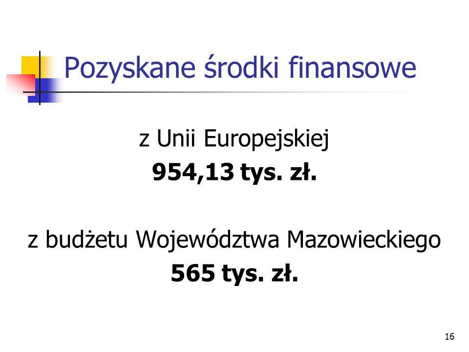 16 Pozyskane środki finansowe z Unii Europejskiej 954,13 tys. zł. z budżetu Województwa Mazowieckiego 565 tys. zł.