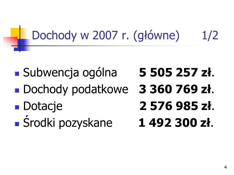 4 Dochody w 2007 r. (główne) 1/2 Subwencja ogólna 5 505 257 zł. Dochody podatkowe 3 360 769 zł. Dotacje 2 576 985 zł. Środki pozyskane 1 492 300 zł.