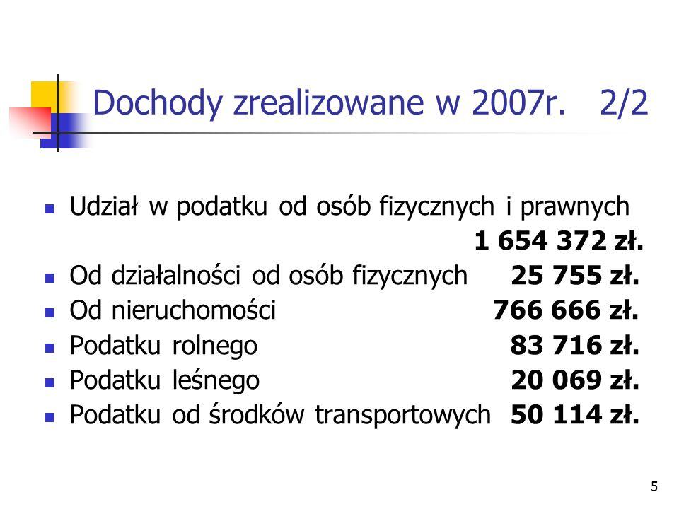 5 Dochody zrealizowane w 2007r. 2/2 Udział w podatku od osób fizycznych i prawnych 1 654 372 zł. Od działalności od osób fizycznych25 755 zł. Od nieru