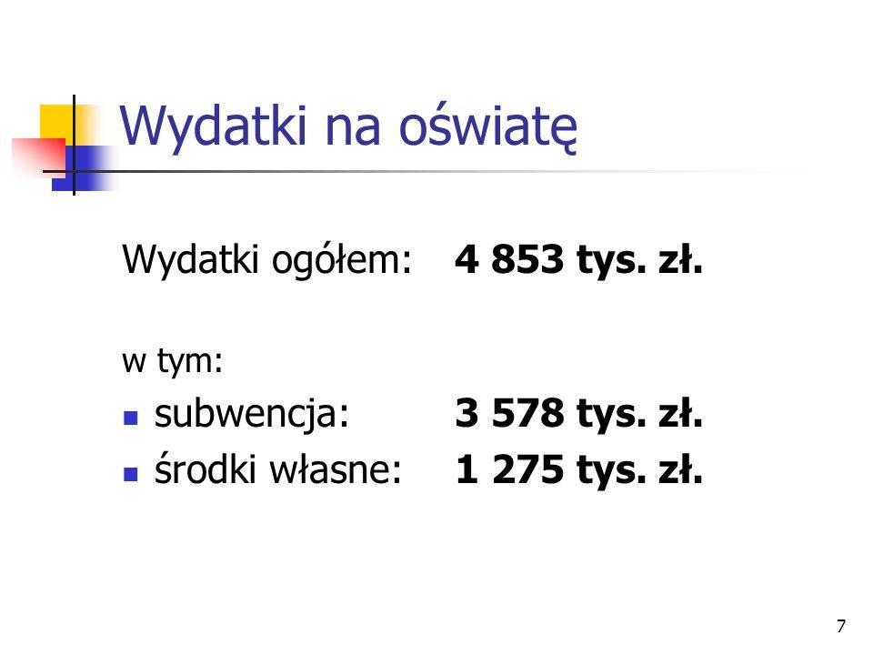 7 Wydatki na oświatę Wydatki ogółem: 4 853 tys. zł. w tym: subwencja:3 578 tys. zł. środki własne:1 275 tys. zł.