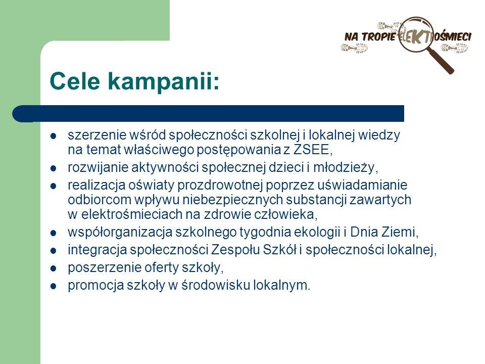 Cele kampanii: szerzenie wśród społeczności szkolnej i lokalnej wiedzy na temat właściwego postępowania z ZSEE, rozwijanie aktywności społecznej dziec