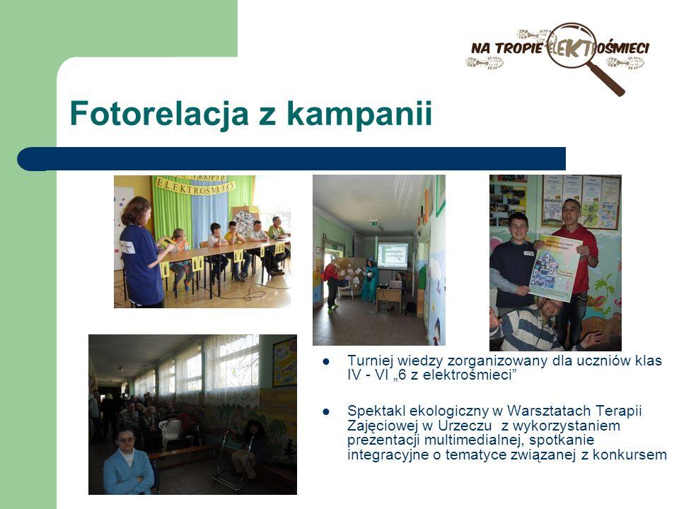 Fotorelacja z kampanii Turniej wiedzy zorganizowany dla uczniów klas IV - VI 6 z elektrośmieci Spektakl ekologiczny w Warsztatach Terapii Zajęciowej w Urzeczu z wykorzystaniem prezentacji multimedialnej, spotkanie integracyjne o tematyce związanej z konkursem