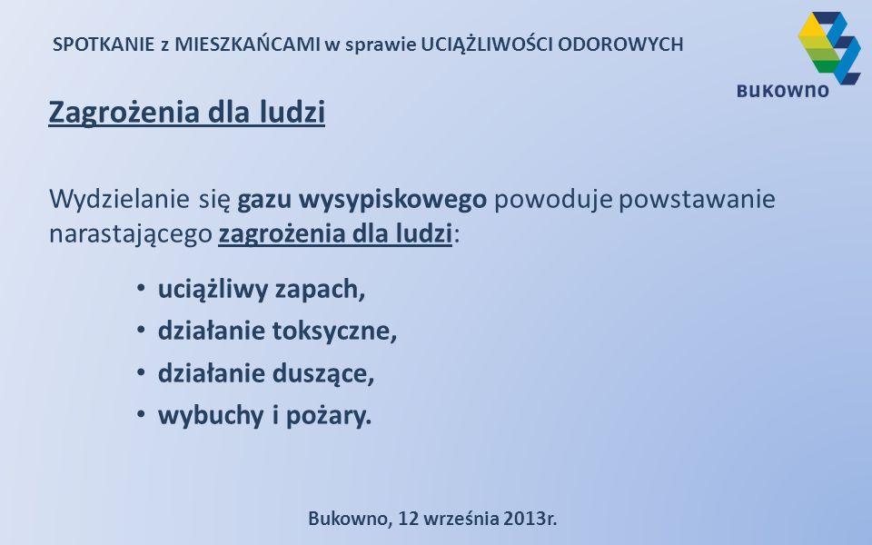SPOTKANIE z MIESZKAŃCAMI w sprawie UCIĄŻLIWOŚCI ODOROWYCH Bukowno, 12 września 2013r. Zagrożenia dla ludzi Wydzielanie się gazu wysypiskowego powoduje