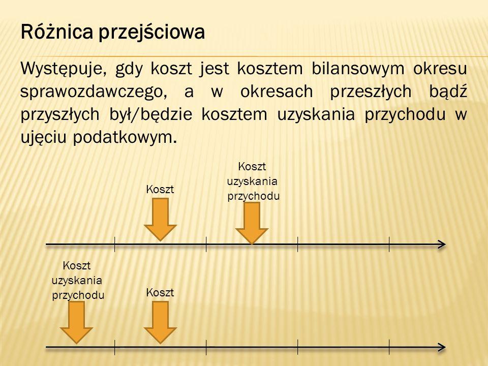 Różnica przejściowa Występuje, gdy koszt jest kosztem bilansowym okresu sprawozdawczego, a w okresach przeszłych bądź przyszłych był/będzie kosztem uz