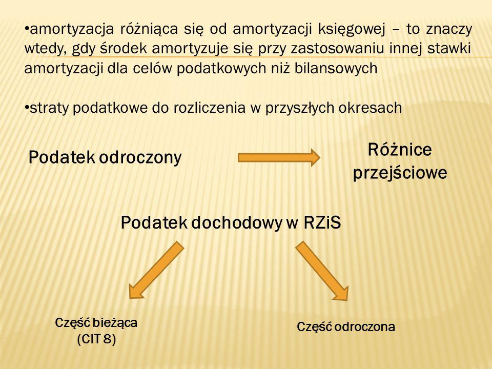 amortyzacja różniąca się od amortyzacji księgowej – to znaczy wtedy, gdy środek amortyzuje się przy zastosowaniu innej stawki amortyzacji dla celów po