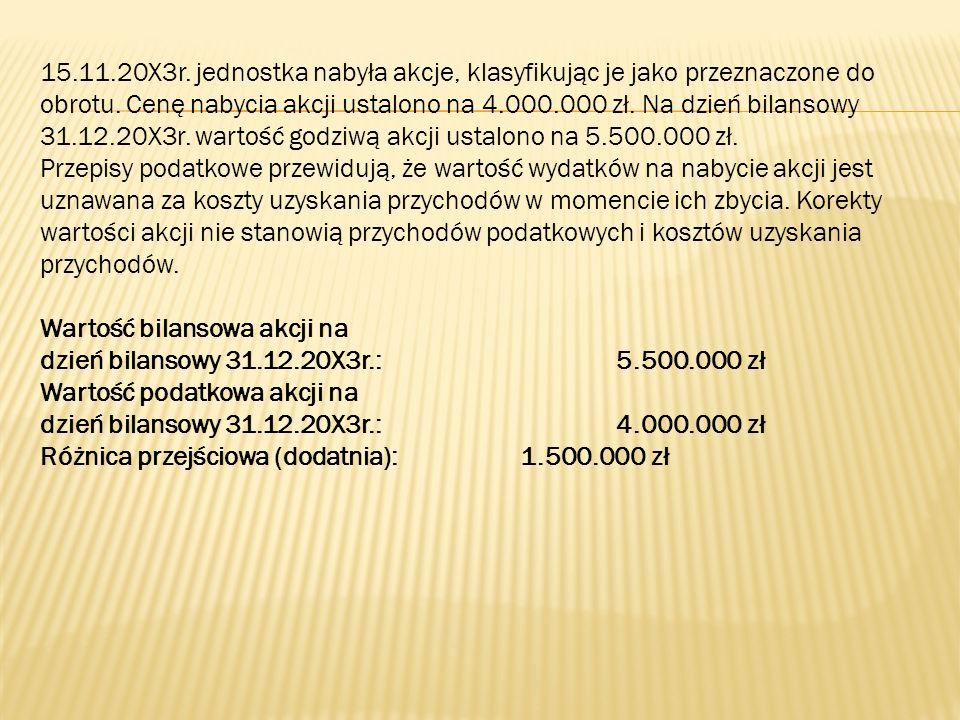 15.11.20X3r. jednostka nabyła akcje, klasyfikując je jako przeznaczone do obrotu. Cenę nabycia akcji ustalono na 4.000.000 zł. Na dzień bilansowy 31.1