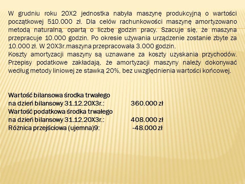 W grudniu roku 20X2 jednostka nabyła maszynę produkcyjną o wartości początkowej 510.000 zł. Dla celów rachunkowości maszynę amortyzowano metodą natura