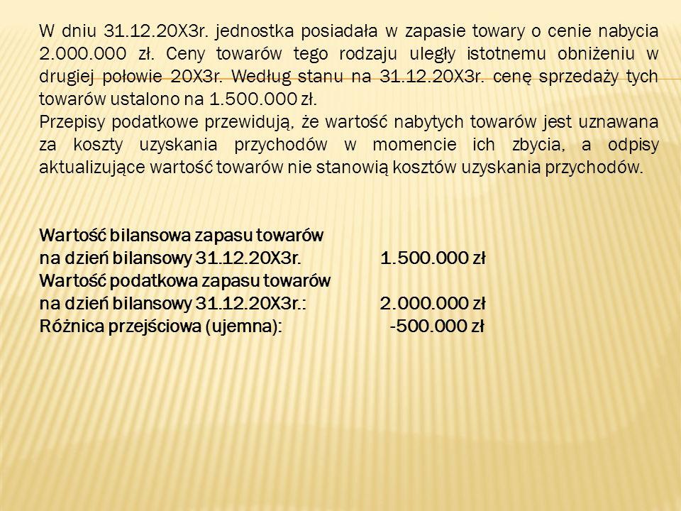 W dniu 31.12.20X3r. jednostka posiadała w zapasie towary o cenie nabycia 2.000.000 zł. Ceny towarów tego rodzaju uległy istotnemu obniżeniu w drugiej