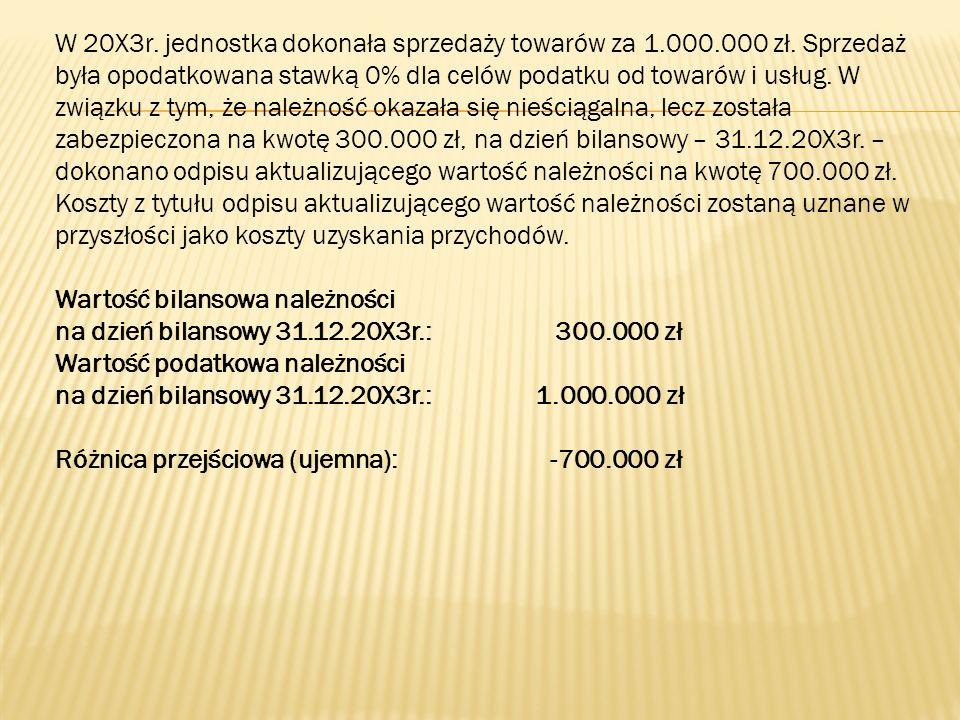 W 20X3r. jednostka dokonała sprzedaży towarów za 1.000.000 zł. Sprzedaż była opodatkowana stawką 0% dla celów podatku od towarów i usług. W związku z