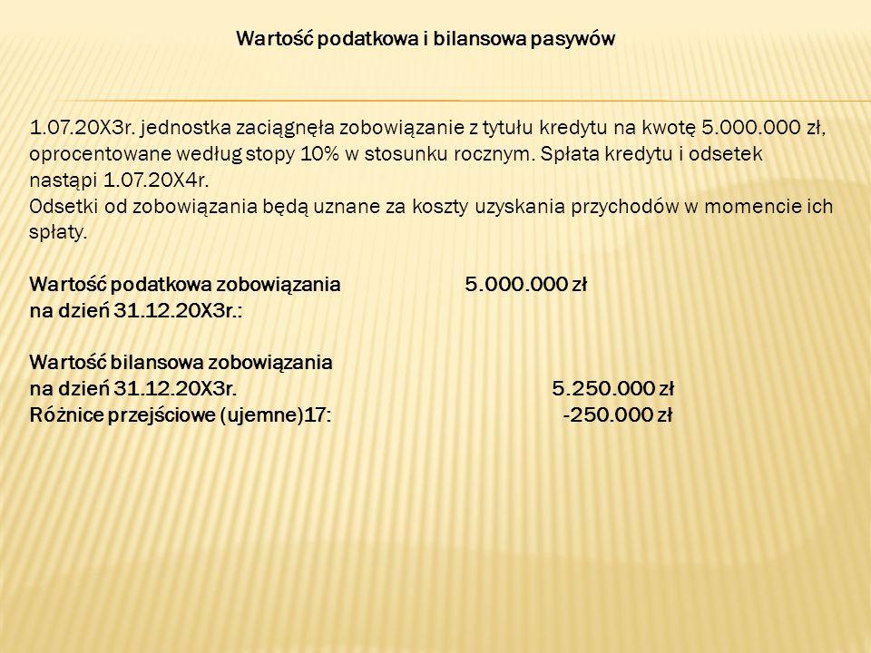 Wartość podatkowa i bilansowa pasywów 1.07.20X3r. jednostka zaciągnęła zobowiązanie z tytułu kredytu na kwotę 5.000.000 zł, oprocentowane według stopy
