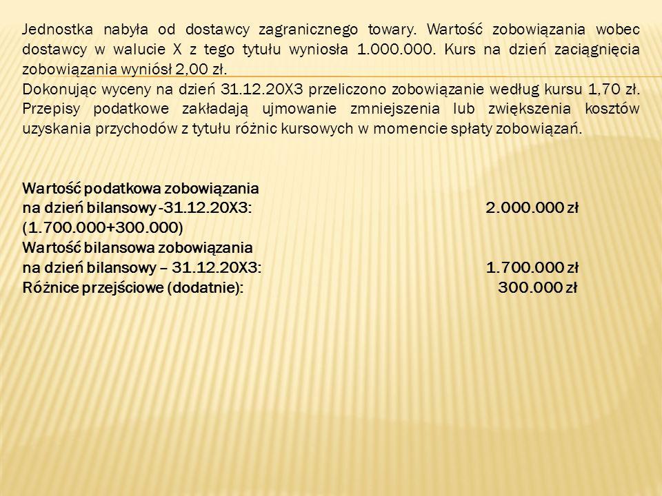 Jednostka nabyła od dostawcy zagranicznego towary. Wartość zobowiązania wobec dostawcy w walucie X z tego tytułu wyniosła 1.000.000. Kurs na dzień zac