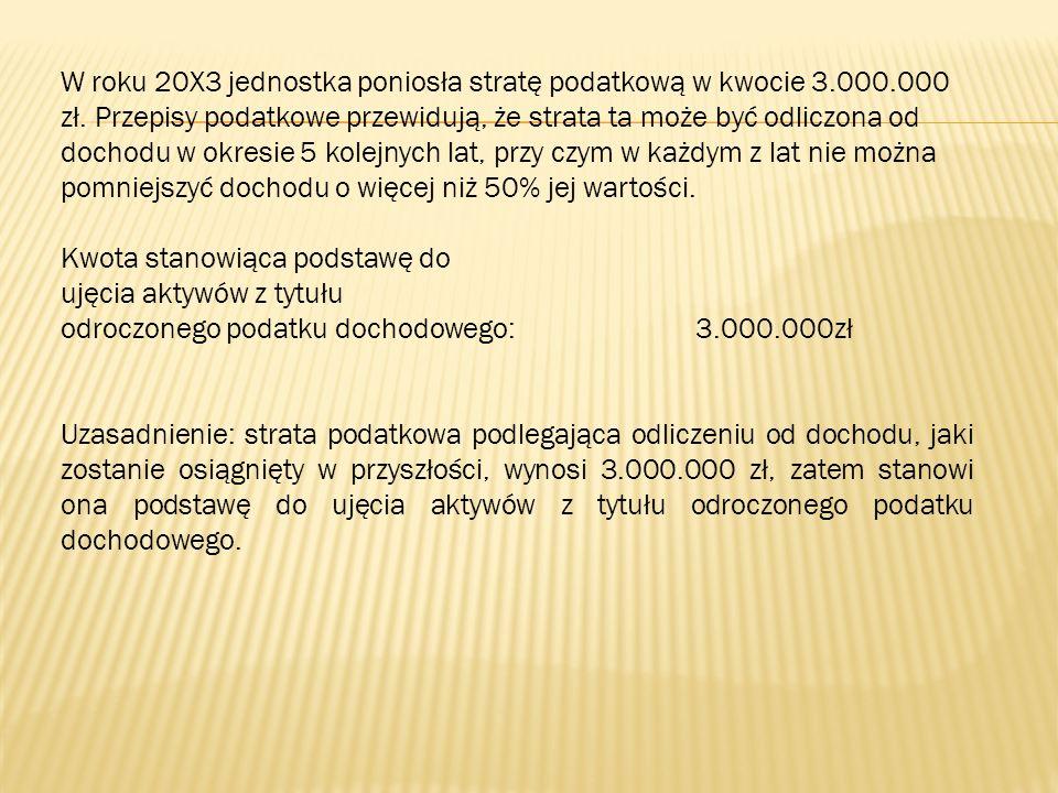 W roku 20X3 jednostka poniosła stratę podatkową w kwocie 3.000.000 zł. Przepisy podatkowe przewidują, że strata ta może być odliczona od dochodu w okr