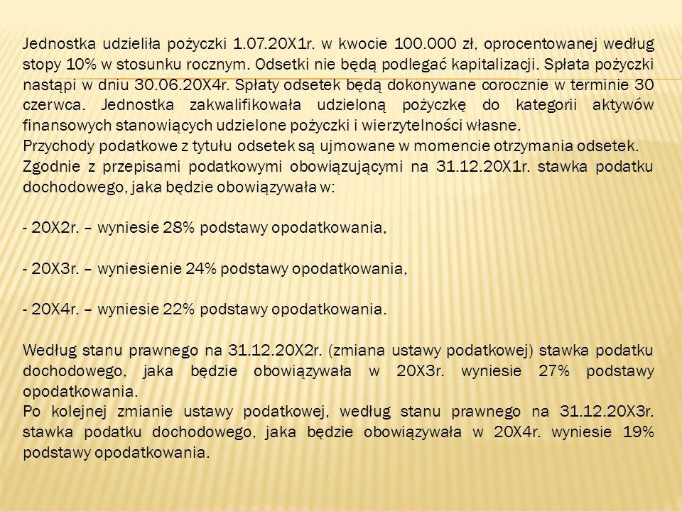 Jednostka udzieliła pożyczki 1.07.20X1r. w kwocie 100.000 zł, oprocentowanej według stopy 10% w stosunku rocznym. Odsetki nie będą podlegać kapitaliza