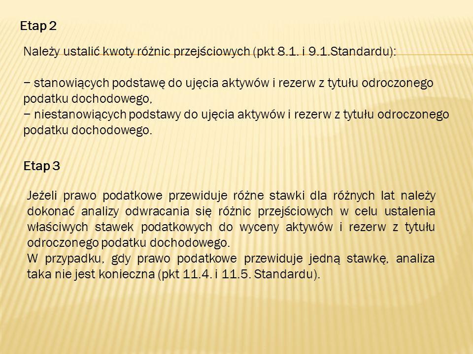 Etap 2 Należy ustalić kwoty różnic przejściowych (pkt 8.1. i 9.1.Standardu): stanowiących podstawę do ujęcia aktywów i rezerw z tytułu odroczonego pod