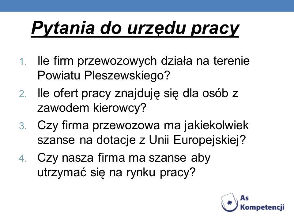Pytania do urzędu pracy 1. Ile firm przewozowych działa na terenie Powiatu Pleszewskiego? 2. Ile ofert pracy znajduję się dla osób z zawodem kierowcy?