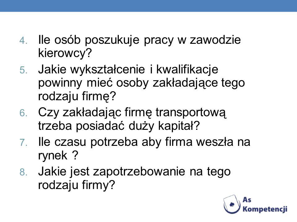 Krótkie dane o firmie Jest to firma przewozowa- transportowa działające na terenie Wielkopolski.