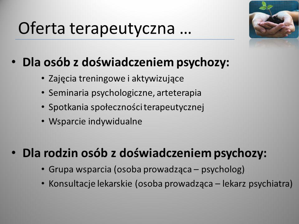 Oferta terapeutyczna … 3 Dla osób z doświadczeniem psychozy: Zajęcia treningowe i aktywizujące Seminaria psychologiczne, arteterapia Spotkania społecz